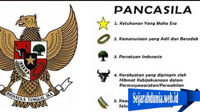 Sejarah Pancasila Di indonesia
